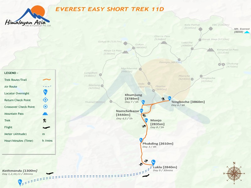 Short Everest View Trek map